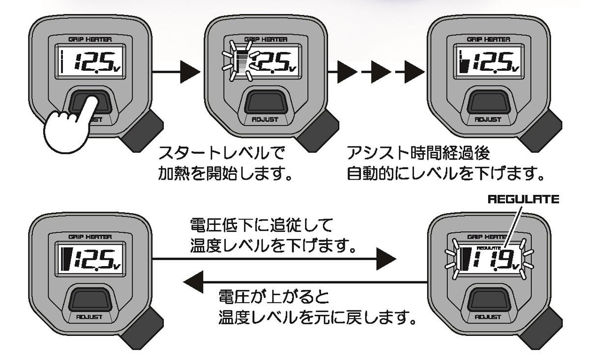 OP-HEATER CONTROLLER for HONDA GRIP HEATER [M1002] - 3,600円